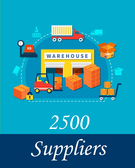2500 Suppliers and Distributors for your Amazon FBA business
